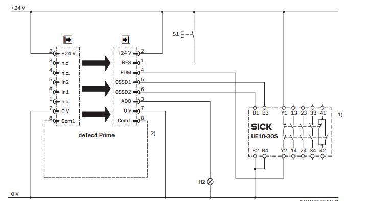 光幕-sick光幕   m40e-67a005ra0安全光栅ime18-12bnozc0s光电传感器