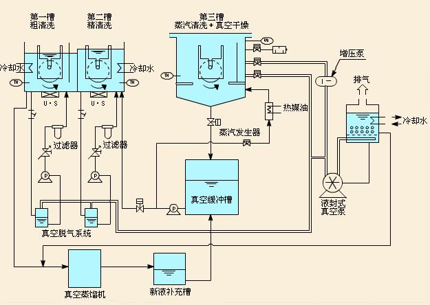 科桥kq系列全自动超声波清洗机