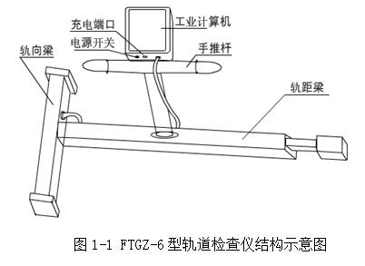 在所配置工业计算机(数据采集仪)上,可直接使用; ftgz-6轨道检查仪 1.
