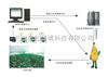 浙江微松農業大棚溫濕度檢查系統