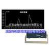 ZH10300离子交换层析图谱采集分析仪 型号:ZH10300