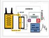 SE1000变压器油色谱在线监测系统厂家及价格