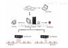 HDFW 分布式光纤测温系统解决方案