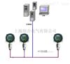 TEWS-Z SF6微水在线监测系统